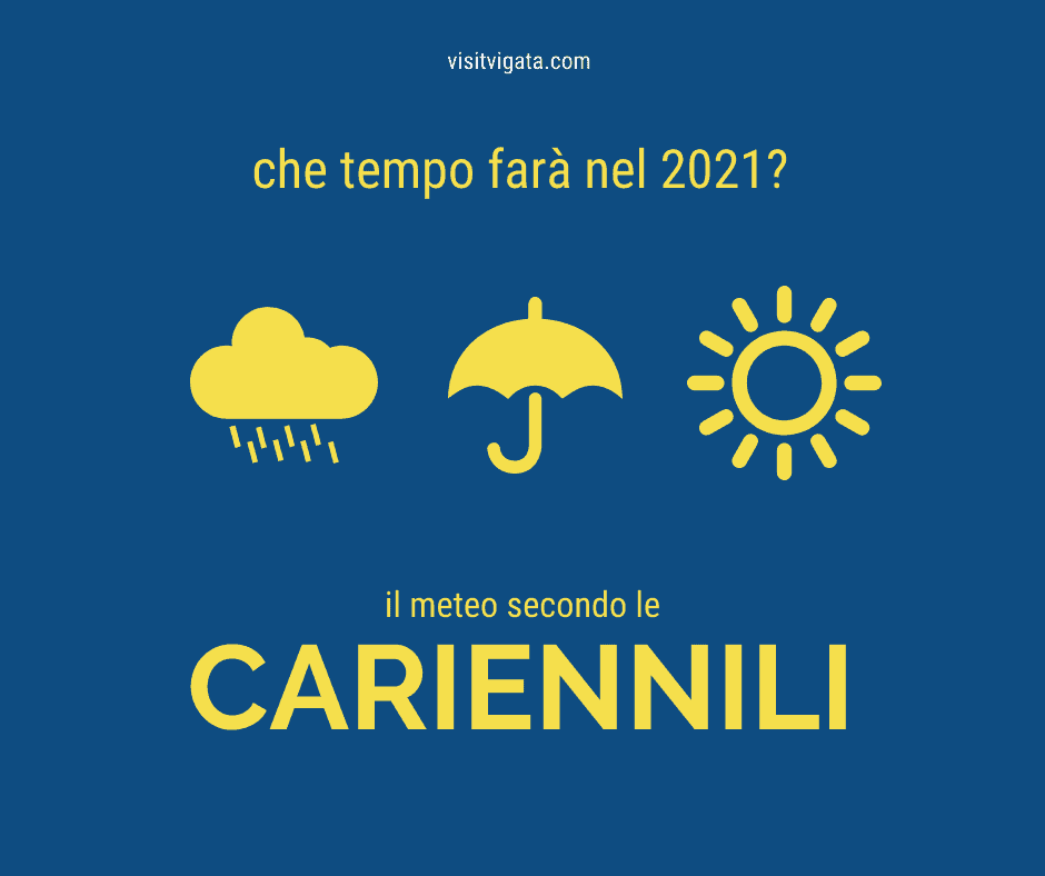 meteo_2021_sicilia_cariennili